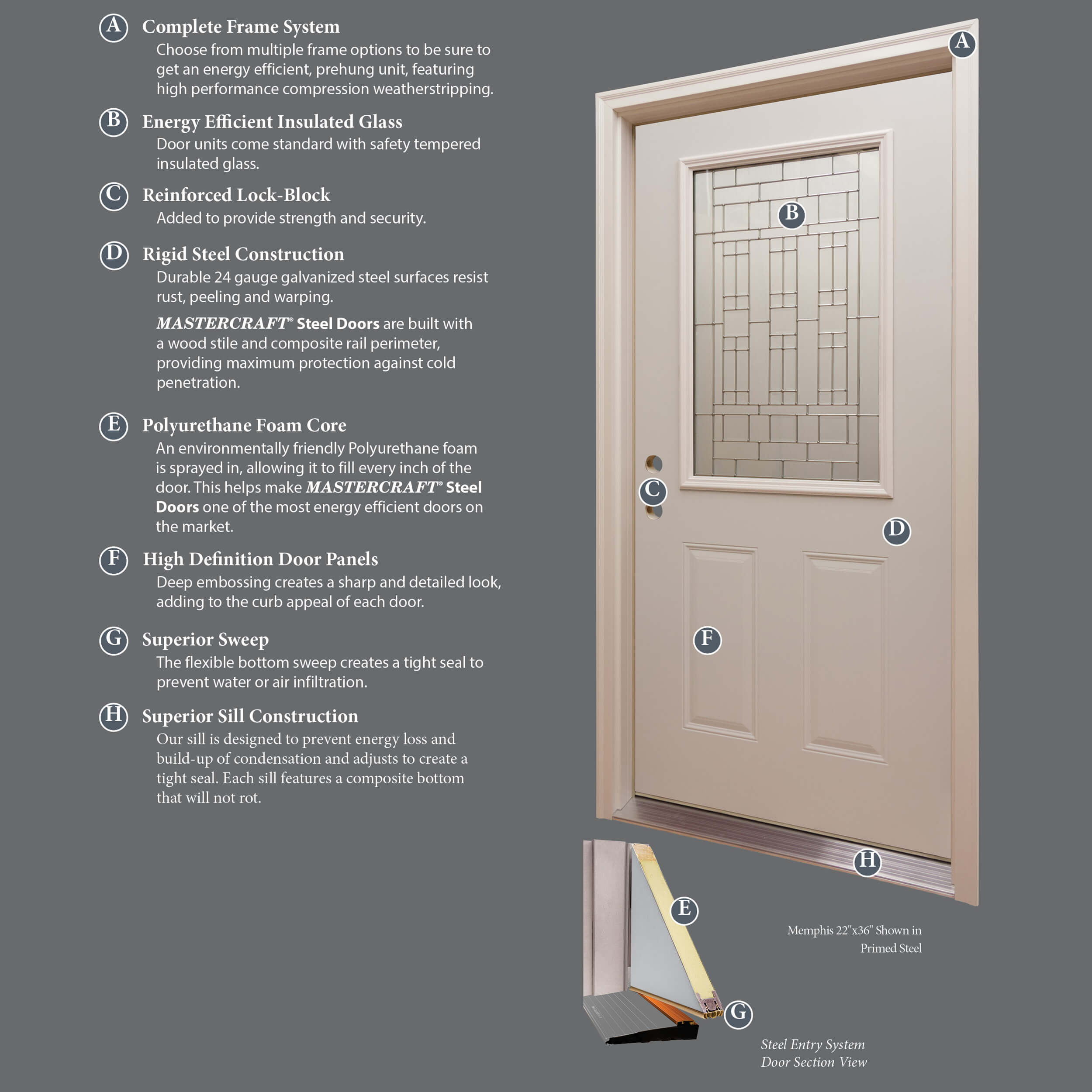 Exterior Doors Midwest Manufacturing